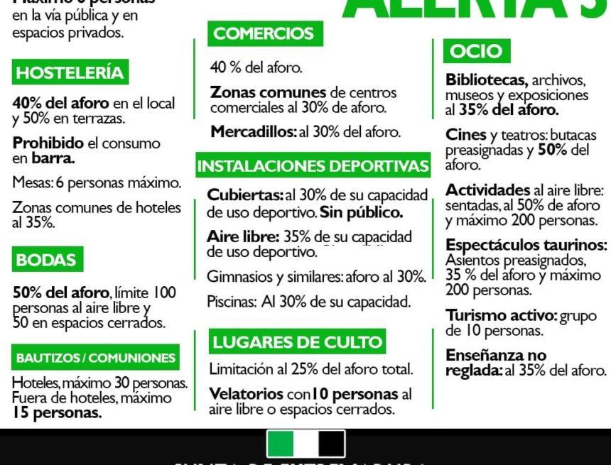 Sanidad prorroga las limitaciones en toda Extremadura hasta el 5 de diciembre y amplía las referidas a la ciudad de Badajoz