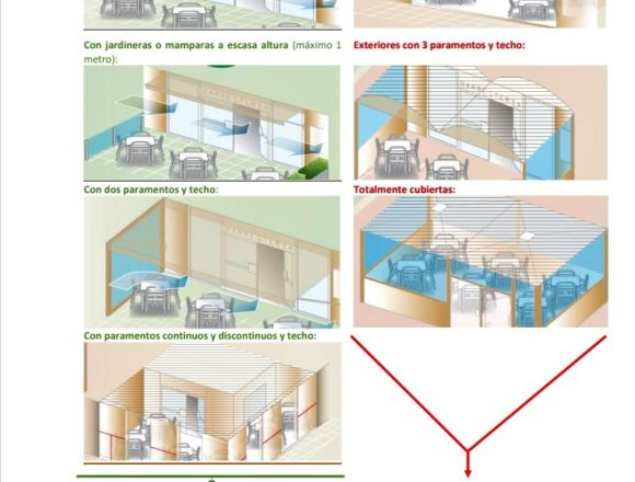 Guía de Terrazas: se permitirán cerramientos completos en el exterior pero rebajando aforos al 40%