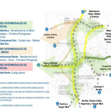 Estrategia Logística de Extremadura