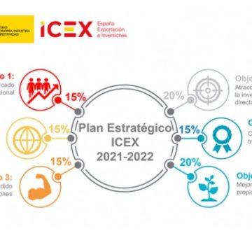ICEX apuesta por un sector exterior resiliente, innovador e inclusivo en su nuevo Plan Estratégico 2021-2022