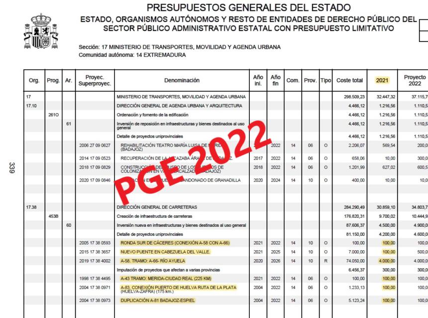 Javier Peinado analiza en 54″ unos PGE «muy decepcionantes» para Extremadura (audio)